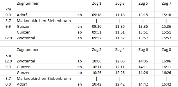 Fahrplan Musikwinkel-Express